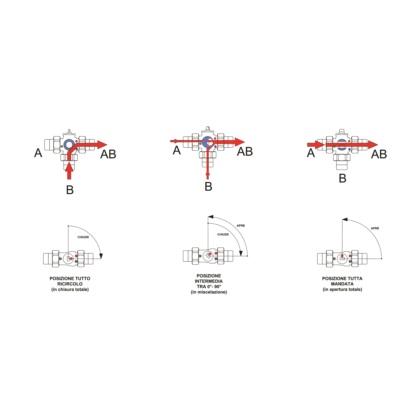 Equipercentage-Mischventil 3-Wege vernickelt (seitlicher Mischweg)