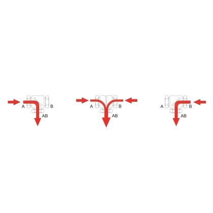3-Wege-Rotor-Mischventil