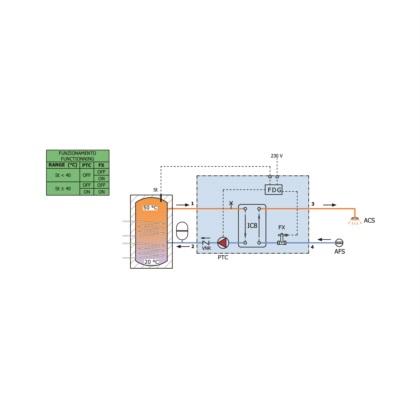 Direkt - BF6-Modul (1 Thermostat) für schnelle Warmwasserbereitung