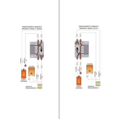NEU! KOMPAKTES UND UMKEHRBARES BFE-Modul (1 Umwälzpumpe) für Biomasse - Heizsystemtrennung