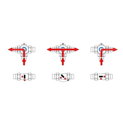3-Wege Zonenventil T Version