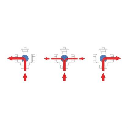 Vernickeltes koplanares 3-Wege-Umschaltventil T gebohrt